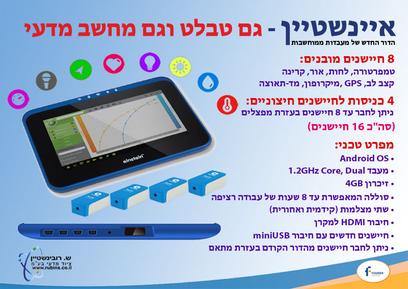 Tablet_Working_Hebrew
