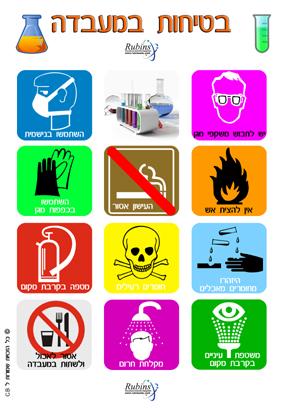 מפת בטיחות במעבדה רובינשטיין (1)